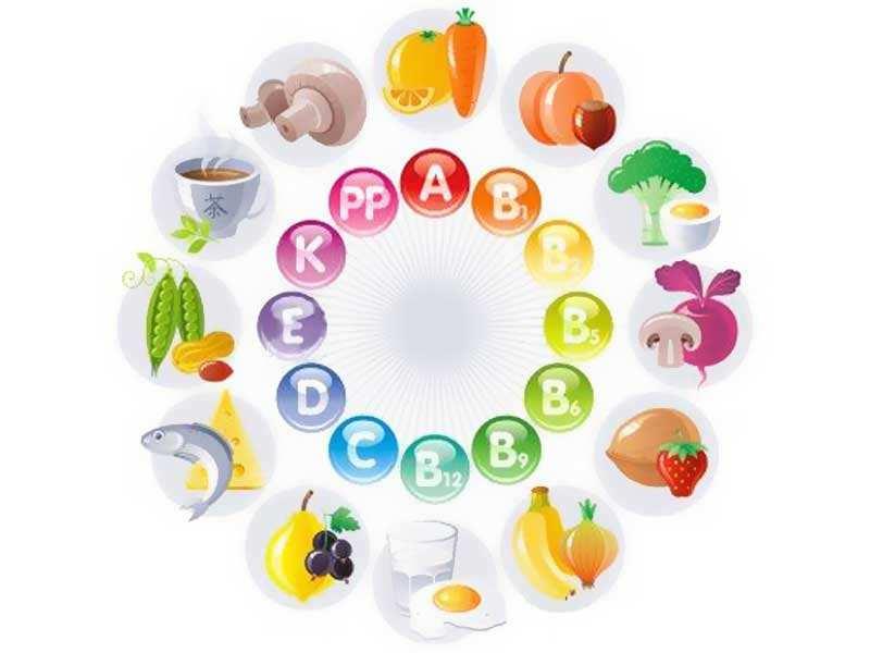 Прием витаминов для ногтей